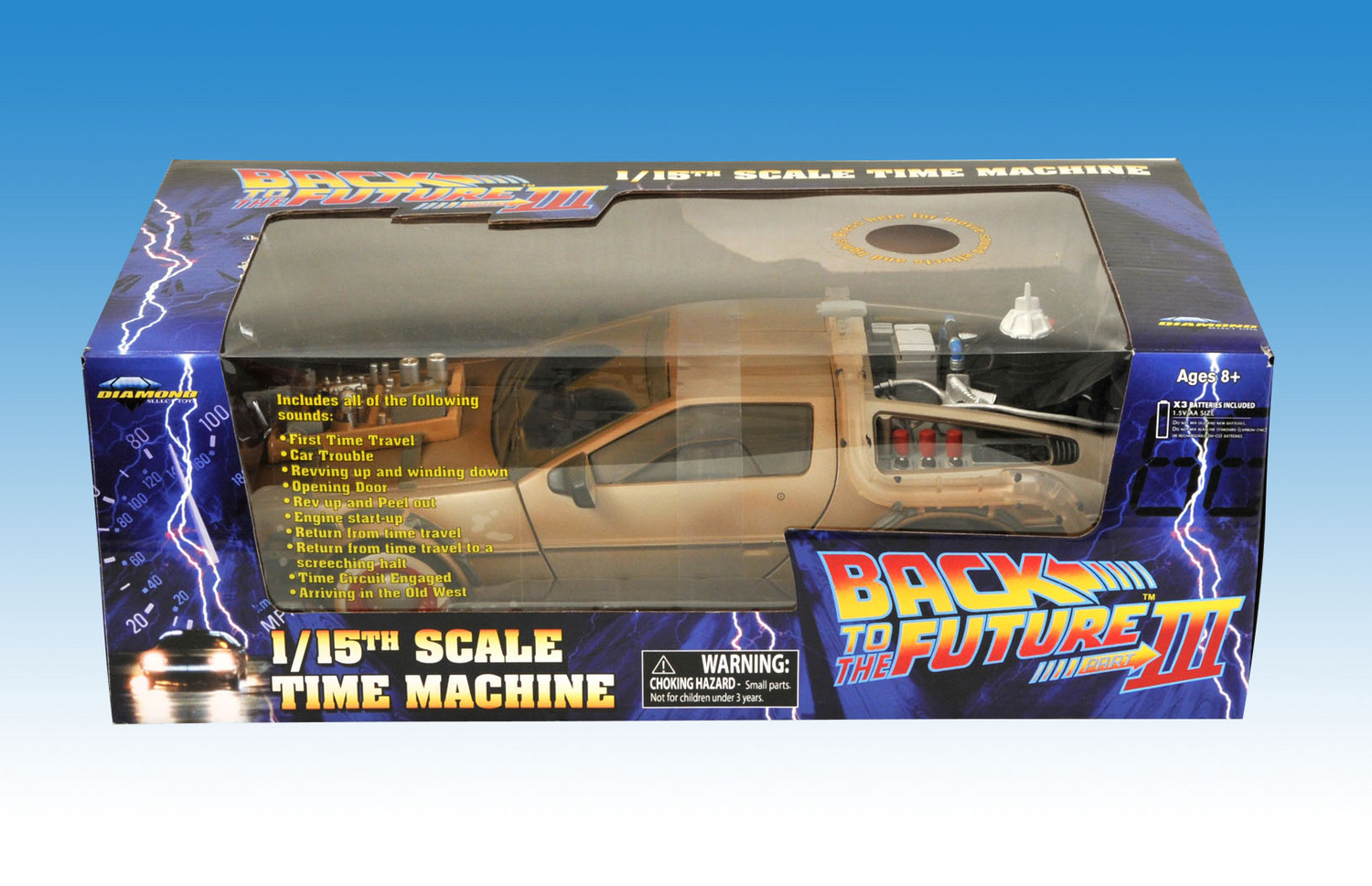 Back To The Future 3 Delorean | myideasbedroom.com