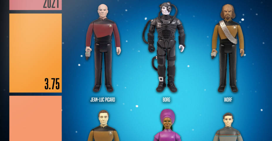 z Star Trek TNG ReAction Figures